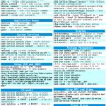 Fedora 10 Reference Cheatsheet
