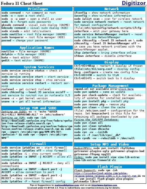 Fedora_11_Cheat_sheet