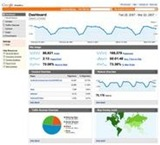 google-analytics-wordpress