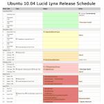Ubuntu 10.04 LTS Release Schedule