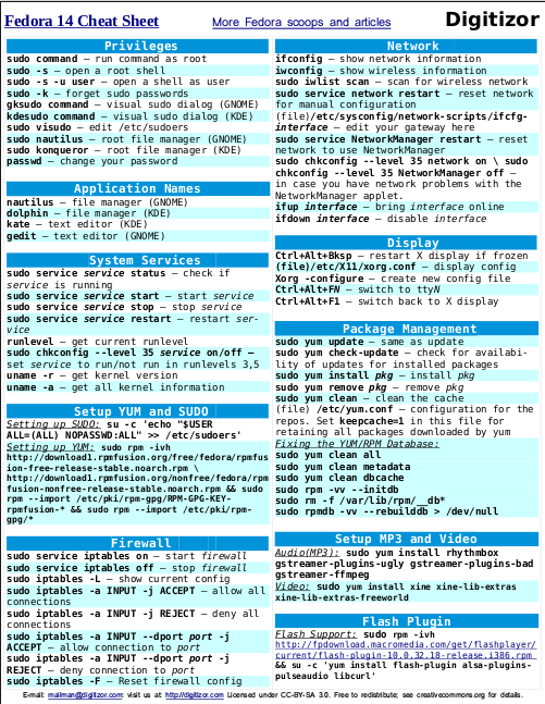 network terminology cheat sheet pdf