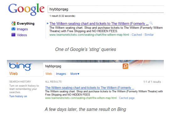 Google Bing Sting Operation