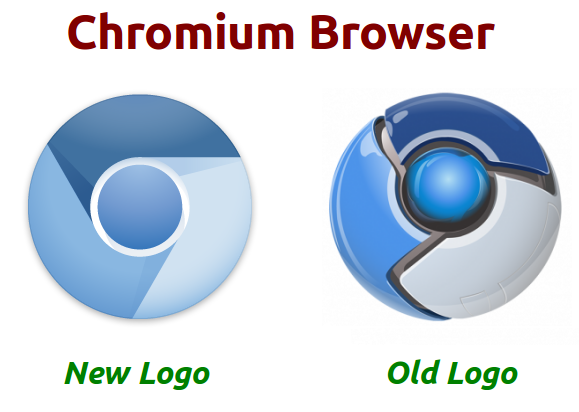 New Chromium Logo v/s Old Chromium Logo