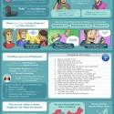 Mobile Phone Ringtones Infographic