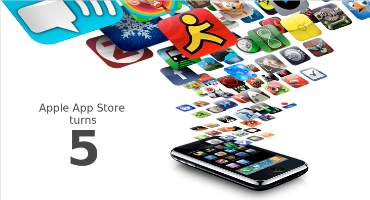 Apple App Store 5th Year Anniversary